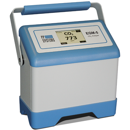 CO2 Gas Analysers